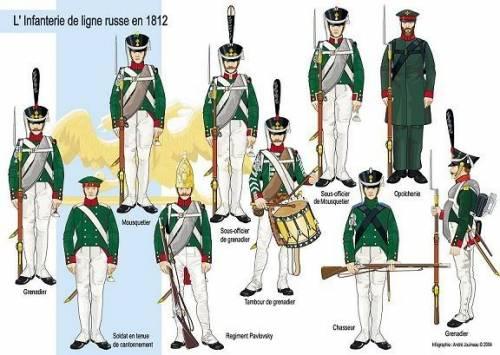 флаг российской империи 1812